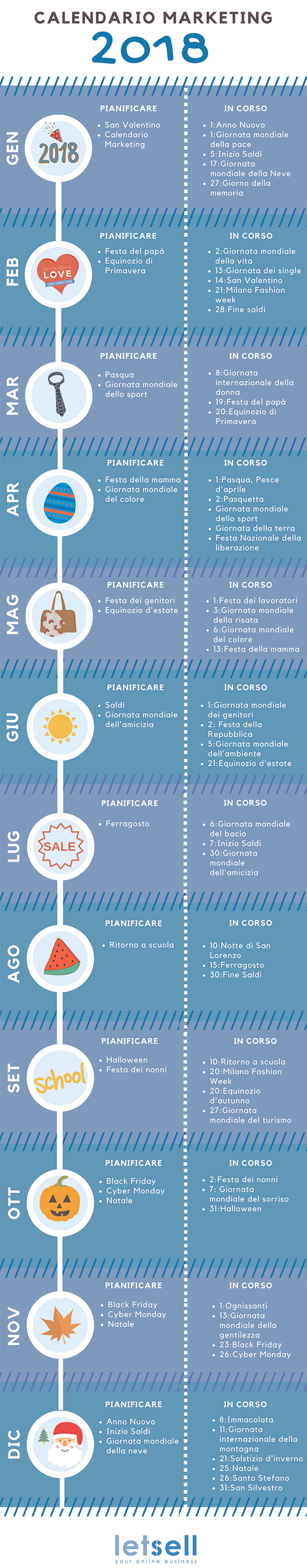 letsell - Calendario Marketing